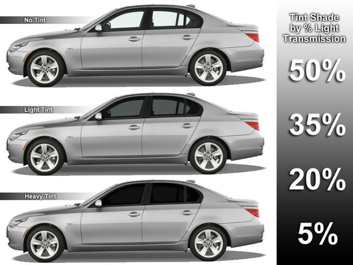 California Window Tint Law >> Car Window Tinting Shades - How Much Does Window Tinting Cost